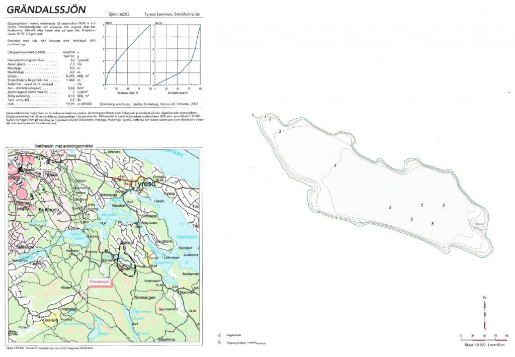 Sjödjup Grändalssjön