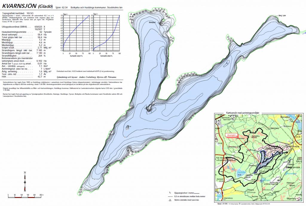 Sjödjup Kvarnsjön - Gladö
