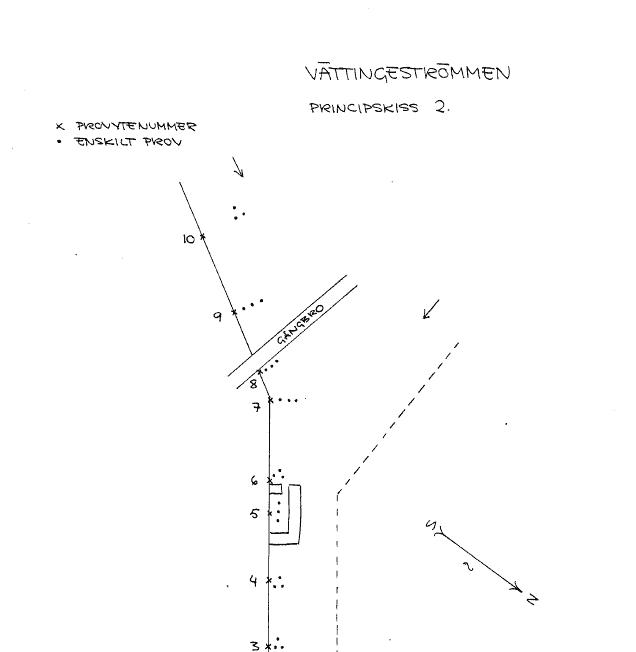 Bottenfauna provpunkter nedre Tyresån 1987